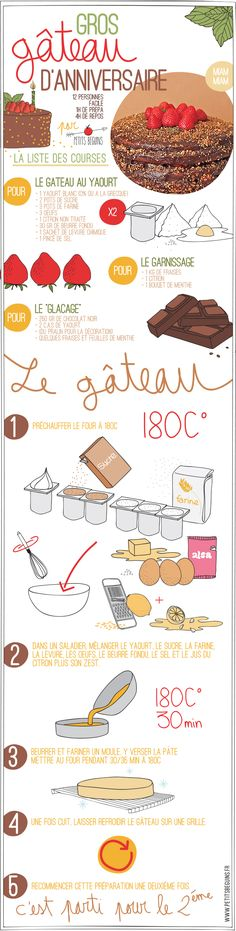 GROS GÂTEAU D'ANNIVERSAIRE - FACILE - Petits Béguins Meat Recipes, Cooking Recipes, Vegetarian Recipes, Desserts With Biscuits, English Food, Happy Foods, Food Illustrations, International Recipes, Love Food