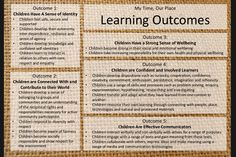 My Time, Our Place Learning Outcomes After School Care, Aged Care, Cooperative Learning, Working With Children, No Time For Me, Curriculum, Activities For Kids, February, Self