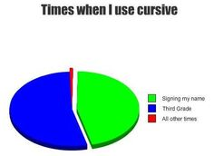 Times when I use cursive- haha so true! Name In Cursive, Learn Cursive, Funny Pie Charts, Typing Skills, Haha So True, I Cant Sleep, Lie To Me, I Love To Laugh, True Facts