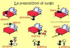 89 Fantastiche Immagini Su Lingua Italiana A Scuola Italian