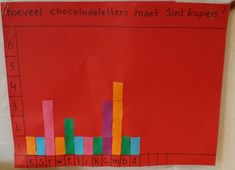 Staafdiagram chocoladeletters