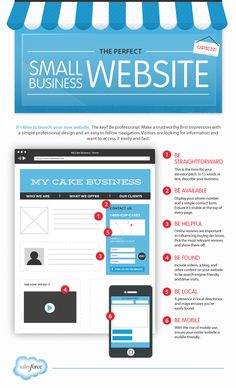 Do you need special templates and expensive software to design a the perfect smallbusiness website blueprint malvernweather Images