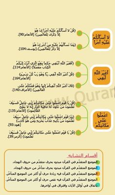 متشابهات سورة الأنعام ٦