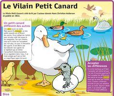 Fiche exposés : Le Vilain Petit Canard