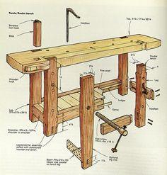 Un tanto rústico versátil  y muy práctico.   Work Bench