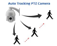 "Mini 4"" Ptz 700tvl Sony Ccd Auto Tracking Outdoor IR High Speed Dome Camera 10x #UnbrandedGeneric"