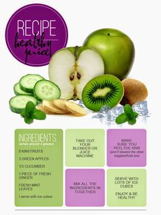 Weight Loss Recipes: Weight Loss Recipe Green Juice