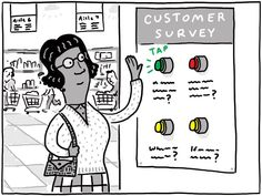 @AlexJubien: Create a physical customer survey on wall in a shop or real world service, with several buttons and text labels painted #mybttn