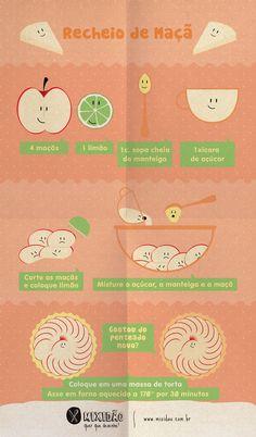 Receita ilustrada de recheio de maçã para tortas. Uma receita muito simples e rápida de perarar.Ingredientes: uma base de torta doce, maçã, limão, açúcar e manteiga