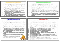 Over the years I have developed various topic webs as idea banks to starting new topics in the EYFS. Finally sharing them! Hope this helps some! Eyfs Development Matters, Eyfs Activities, Preschool Special Education, Teachers Aide, Under The Sea Theme, Primary Teaching, Preschool Lesson Plans, Lesson Plan Templates, Ocean Themes