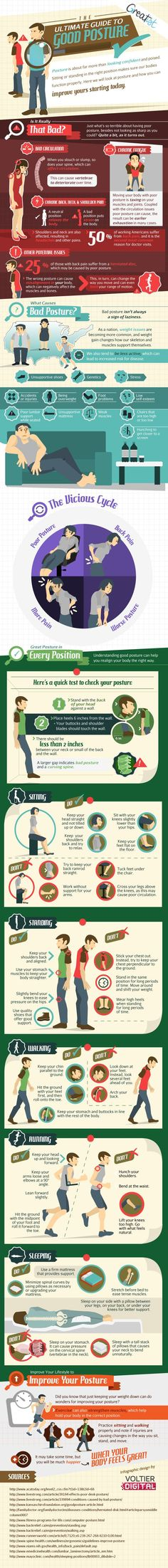 This infographic details the essence of having great posture in: sitting, standing, walking, running, sleeping.