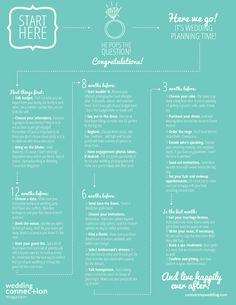 Wedding Planning Guide - this is awesome!!!