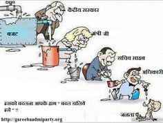 corruption of India look like this.....