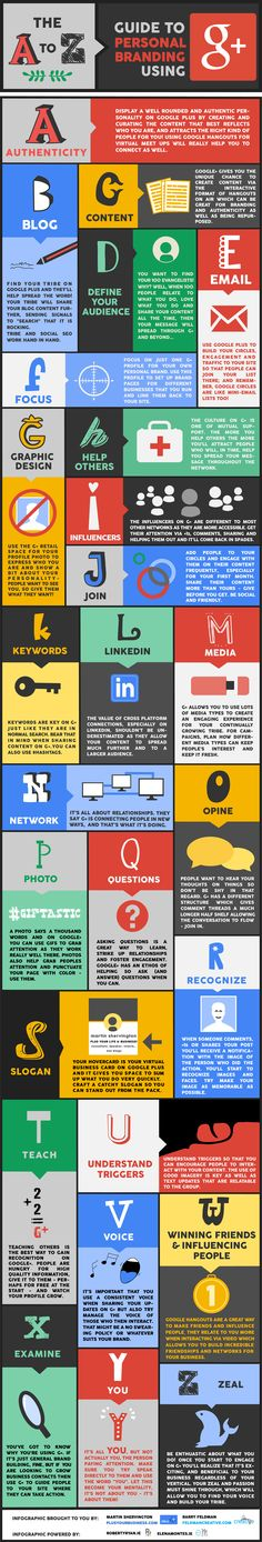 The Art Of Using #GooglePlus For Personal Branding: An A-Z Guide - #SocialMedia #infographic