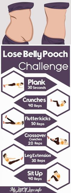 Belly Fat Workout – How do you lose stubborn belly fat fast? Do This One Unusual… Belly Fat Workout – How do you lose stubborn belly fat fast? Do This One Unusual Trick Before Work To Melt Away Pounds of Belly Fat Fitness Workouts, Easy Workouts, Fitness Diet, Health Fitness, Workout Routines, Stomach Workouts, Fitness Weightloss, Flatten Stomach Workout, Easy Ab Workout