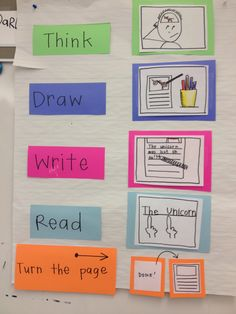 Writing Process Chart - Fabulous ideas for using charts effectively in the classroom.