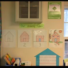 Our kindergarten drawing rubric