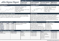 Six Sigma Project Charter Examples   Project-Charter   Project Digest