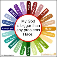 My God is bigger than any problems I am facing! ANY!!!