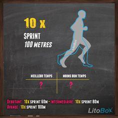 Réveillez le Usain Bolt ou la Florence Griffith-Joyner qui sommeille en vous, avec ce WOD de CrossFit ;) !  Postez votre meilleur temps et votre moins bon temps, bon courage !  #crossfit