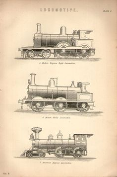 Vintage LOCOMOTIVE Train illustration 1890