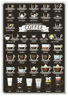 38 Different Ways to Make Coffee >> https://www.finedininglovers.com/blog/food-drinks/coffee-recipes-8701/