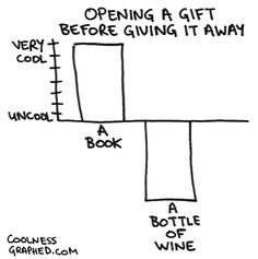 Christmas Humor | From Coolness Graphed | For more book related pins visit my #BookQuotes board. Thanks.
