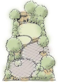 Design the garden of your dreams - Diarmuid Gavin's guide - Mirror Online