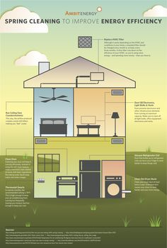 Spring Cleaning to Improve Energy Efficiency | Visit our new infographic gallery at visualoop.com/