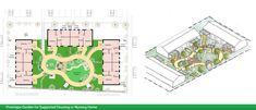 Image result for dementia garden examples