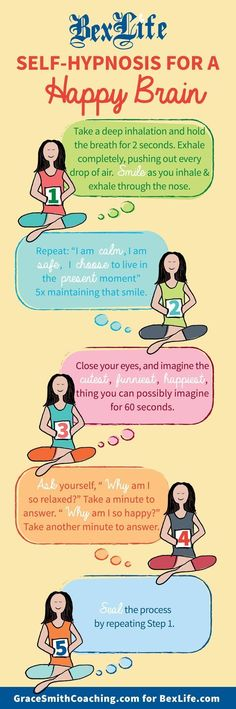 Self-hypnosis can be a means of mindfulness practice. This simple mindful breathing exercise can reduce stress