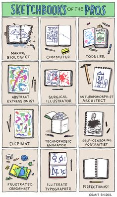 Design Thinking... l'important c'est de commencer. Dépasser la peur de ne savoir bien dessiner ou de penser l'exercice trop futile. Accepter de ne pas faire bien du 1er coup !