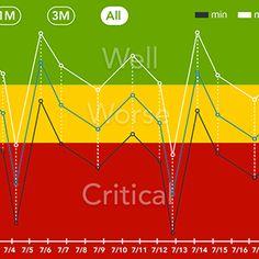 Asthma Tracker By Joerg Leuppi  Asthma Apps    Asthma