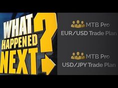 USDJPY and EURUSD Trade Plan Video Review for 16th Nov 2016 - Trade plans were posted before the European Trading Session and this is what happened.....