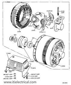 D C Generator Part Of D C Generator Or Machine Generator Parts Generator Cast Steel