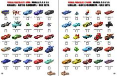 disney pixar cars collectors guide   Disney Pixar Diecast CARS: Supercharged Checklist Collector's Guide ...