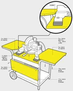 Smart Idea: Turn a Barbecue Cart Into a Miter Saw Stand - tutorial: http://www.popularmechanics.com/home/how-to-plans/woodworking/smart-idea-turn-a-barbecue-cart-into-a-miter-saw-stand