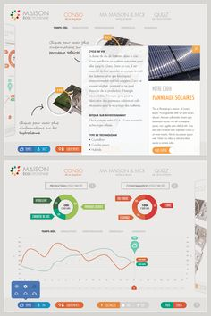 Appel d'offre de la maison éco-citoyenne pour une application sur une table tactile sur la consommation énergétique et les énergies renouvelables. #design #UX #UI #tabletouch #datavisualisation #Renewableenergies #energyconsumption