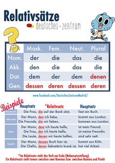 Relativsätze Deutsch Wortschatz Grammatik Alemán German DAF Vocabulario