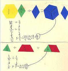 Dividing Fractions w/ pattern blocks 4th Grade Fractions, Teaching Fractions, Fifth Grade Math, Teaching Math, Teaching Ideas, Math Math, Guided Math, Math Classroom, Teaching 6th Grade
