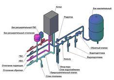 Устройство и схема монтажа двухконтурного котла Wind Turbine