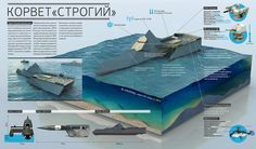"""Corvette """"Strogiy"""" project for the Russian Navy by InfoStep"""