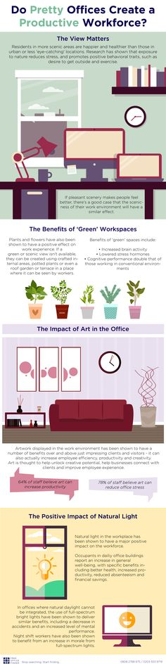 Do Pretty Offices Create a Productive Workforce? (infographic) | Free Office Finder