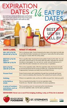 Healthy Eating Recipes, Cooking Recipes, Expiration Dates On Food, Food Shelf Life, Emergency Preparation, Food Charts, Food Safety, Preserving Food, Eat Right
