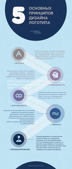 Как нарисовать логотип. Рисуем логотип правильно. 5 принципов создания логотипа. | Творческий блог дизайнера!