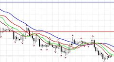 #tradingfx#currencytrading#euro#pound#profits#takeprofit Новый взгляд на трейдинг.
