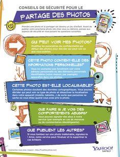 Infographie : #partage de #photos, ce qu'il faut savoir...