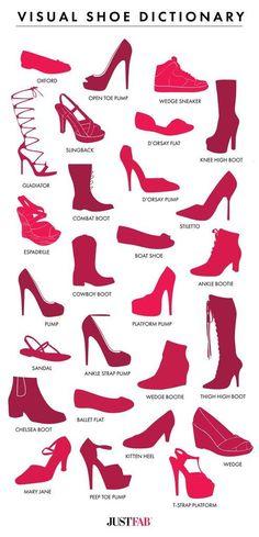 84b8e0f3748 Shoe dictionary Shoes For Dresses