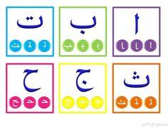 Carte d'alphabet arabe (avec début/milieu /fin)