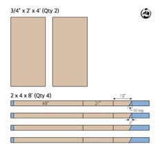 DIY Cornhole Board Plans - Cut List